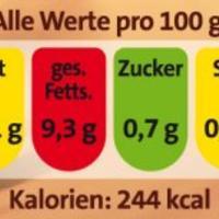 zucker kalorien 100g